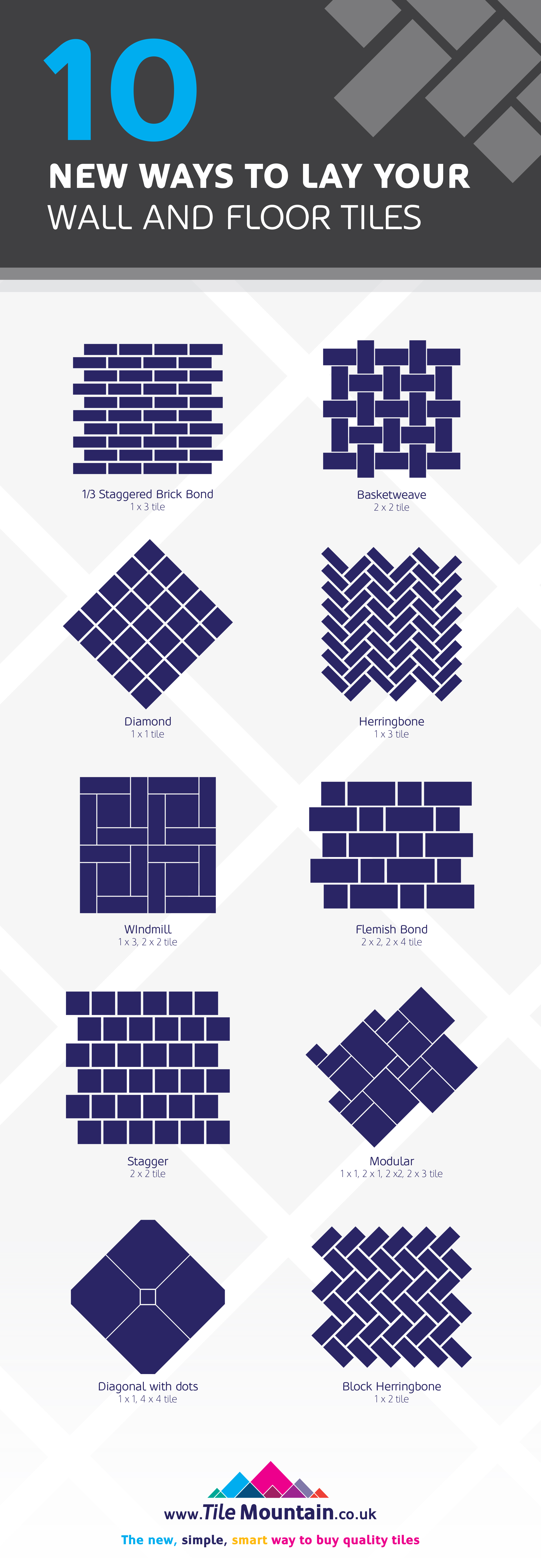 New Ways To Lay Wall Tiles And Floor Tiles Tile Mountain - How to lay a diamond pattern tile floor