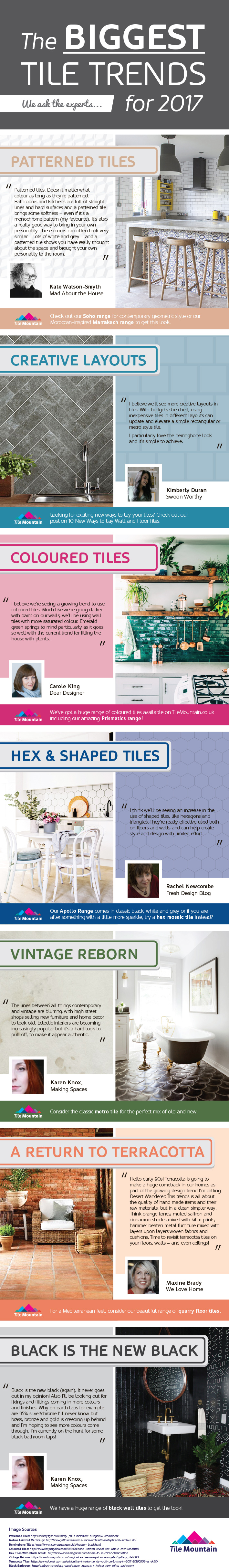 We asked the experts for their insight in to what are tipped to be THE biggest tile trends for 2017